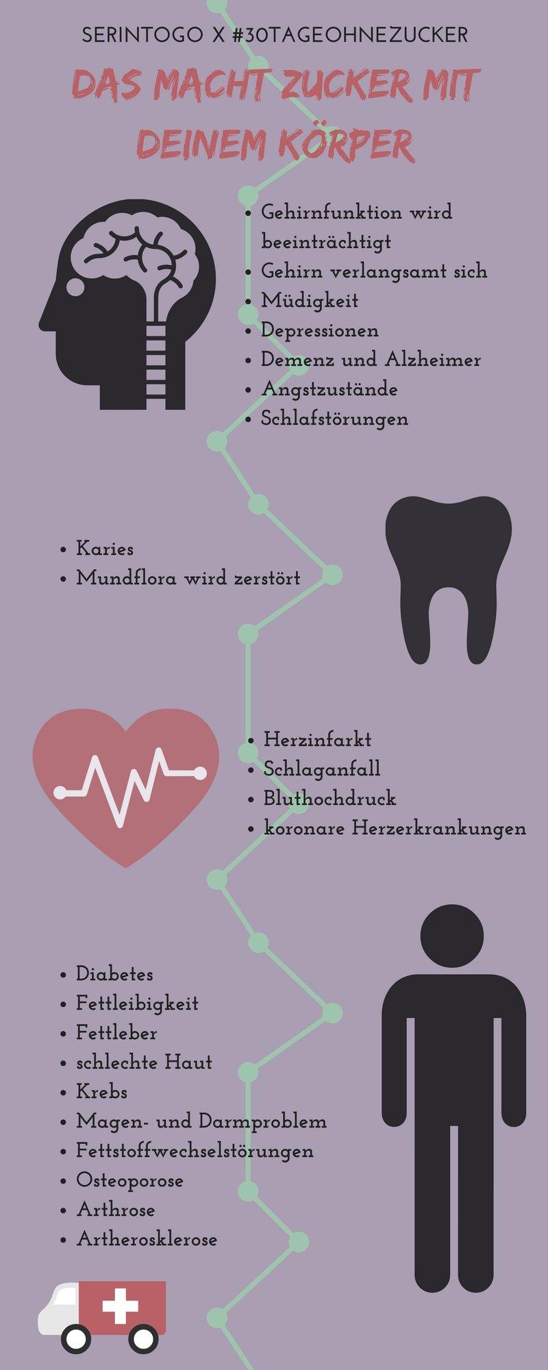 zuckerkrankheiten